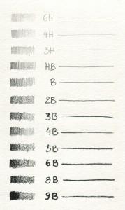 Bleistift Härtegrad