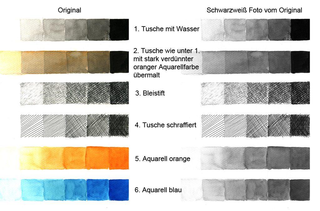 Tonwert durch Farbabstufungen und Grauwerten dargestellt